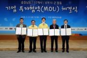 3개 기업과 총액 250억 규모 투자협약(MOU) 체결